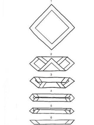 Wie man ein Seidentuch falten kann, © Hermès