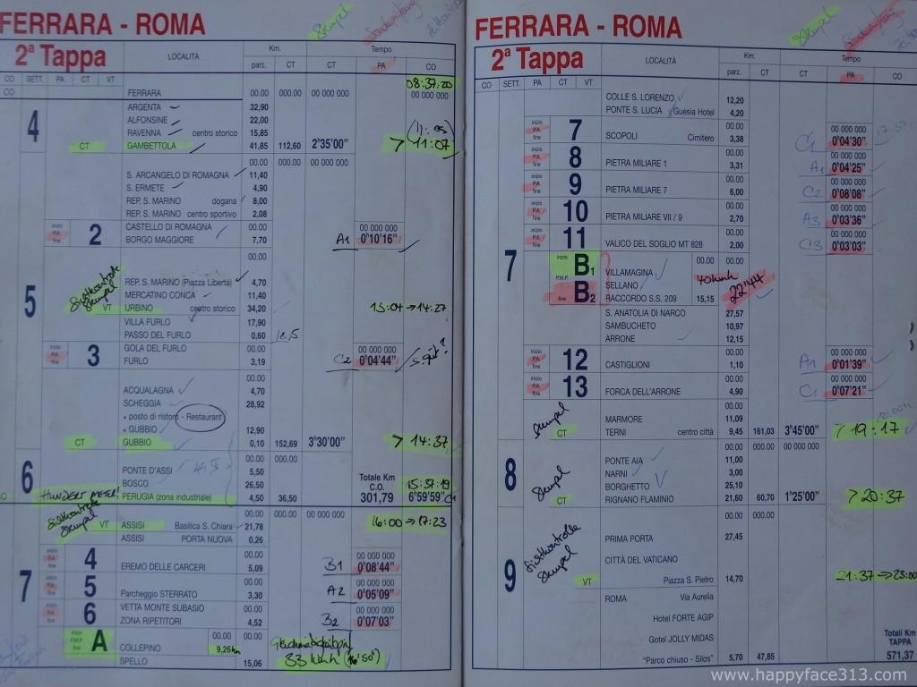 Road Book Mille Miglia