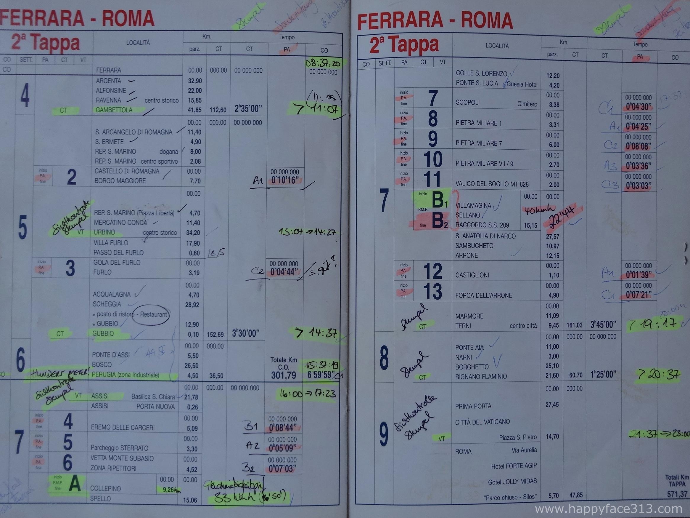 Homework done - Mille Miglia Road Book